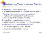 networking tasks internet solution