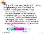 packet structure destination view