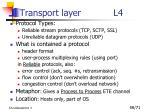 transport layer l41