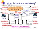 what layers are necessary3
