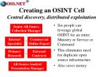 creating an osint cell central discovery distributed exploitation
