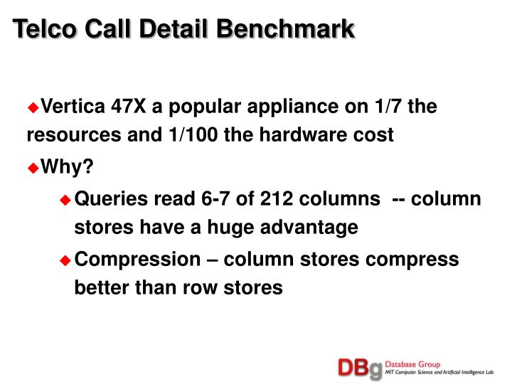Telco Call Detail Benchmark