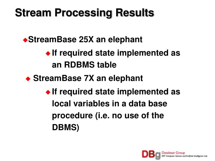 Stream Processing Results