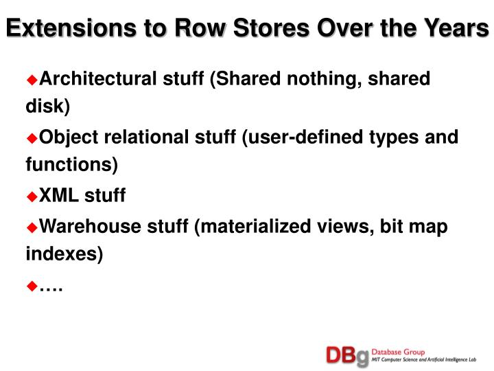 Extensions to Row Stores Over the Years