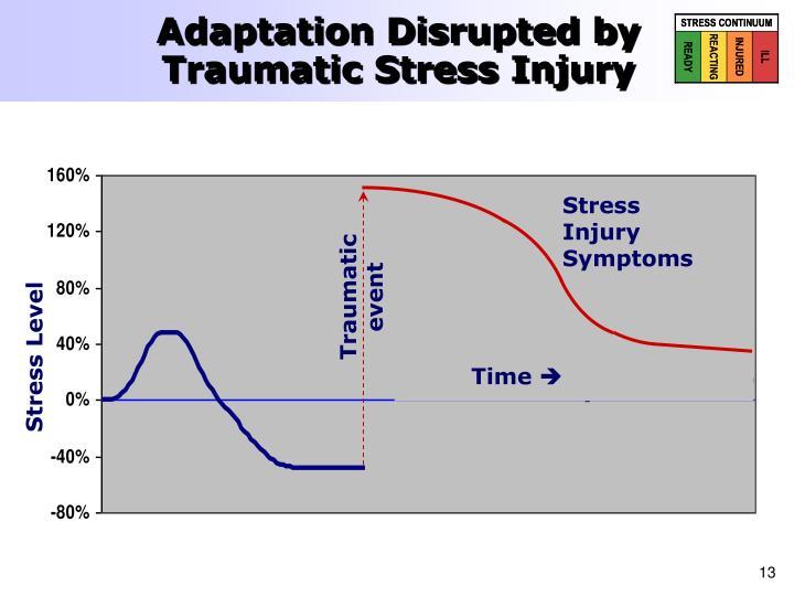 Adaptation Disrupted by Traumatic Stress Injury