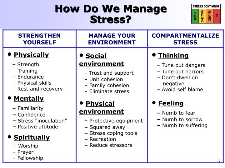 How Do We Manage  Stress?