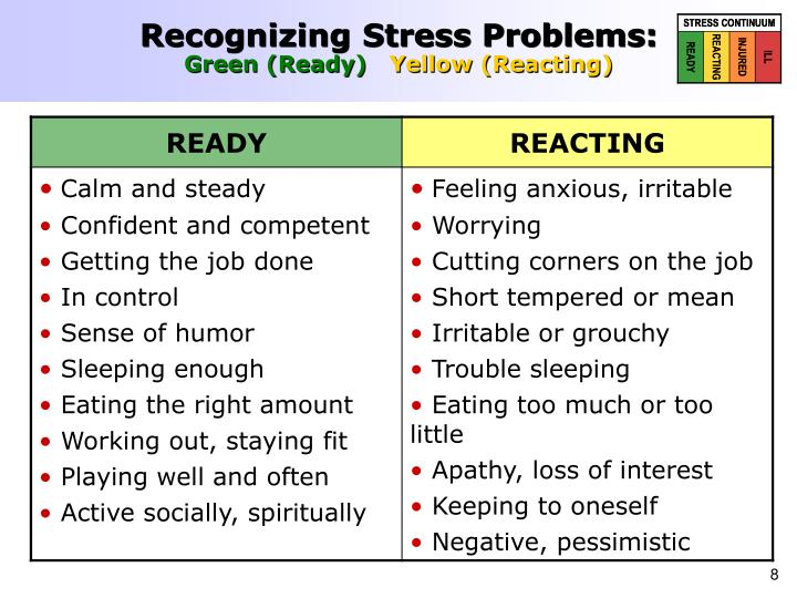 Recognizing Stress Problems:
