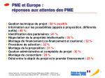 pme et europe r ponses aux attentes des pme