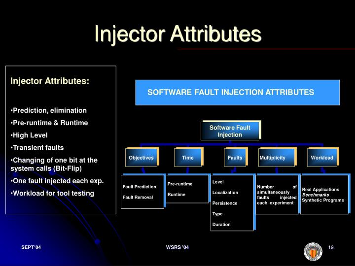 Injector Attributes