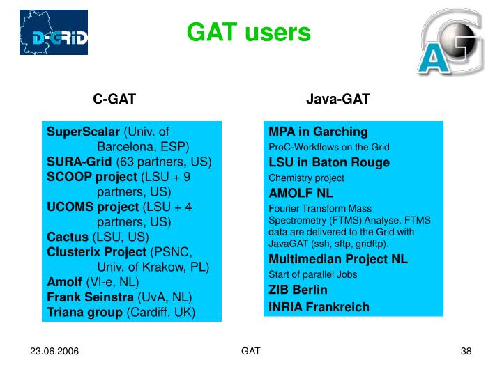 GAT users
