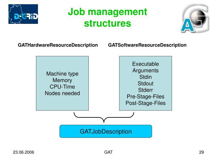 GATSoftwareResourceDescription