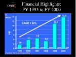 financial highlights fy 1995 to fy 2000
