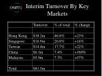 interim turnover by key markets