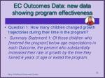 ec outcomes data new data showing program effectiveness