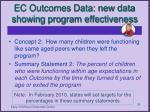 ec outcomes data new data showing program effectiveness1