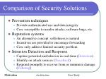 comparison of security solutions
