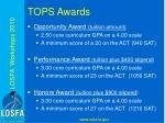 tops awards