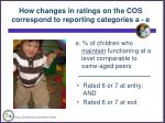how changes in ratings on the cos correspond to reporting categories a e