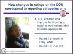 how changes in ratings on the cos correspond to reporting categories a e1