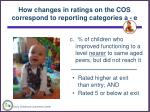 how changes in ratings on the cos correspond to reporting categories a e2