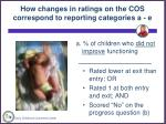 how changes in ratings on the cos correspond to reporting categories a e4
