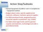 action step subtasks3
