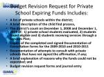 budget revision request for private school expiring funds includes
