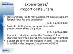 expenditures proportionate share
