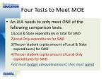 four tests to meet moe1