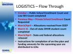 logistics flow through