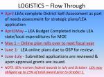logistics flow through1