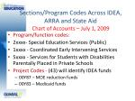 sections program codes across idea arra and state aid chart of accounts july 1 2009