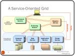 a service oriented grid