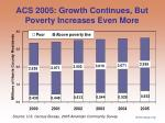 acs 2005 growth continues but poverty increases even more