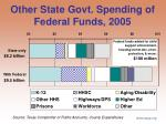 other state govt spending of federal funds 2005