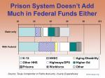 prison system doesn t add much in federal funds either