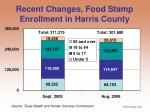 recent changes food stamp enrollment in harris county