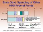 state govt spending of other hhs federal funds
