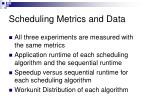 scheduling metrics and data