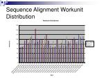 sequence alignment workunit distribution