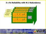 5 x 9s reliability with n 1 redundancy