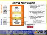 csp msp model