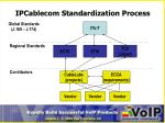 ipcablecom standardization process