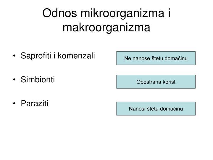 Odnos mikroorganizma i makroorganizma