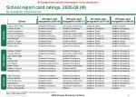 school report card ratings 2005 09 iii by academic neighborhood