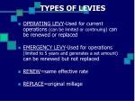 types of levies1