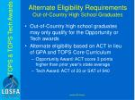 alternate eligibility requirements out of country high school graduates