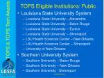 tops eligible institutions public