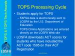 tops processing cycle