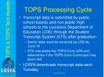 tops processing cycle1